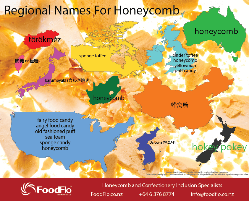 Regional names for hokey pokey and honeycomb confectionery